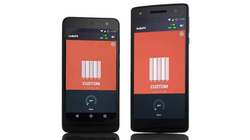 Rynek smartfonów wita nową markę - oto WileyFox i jego pierwsze urządzenia