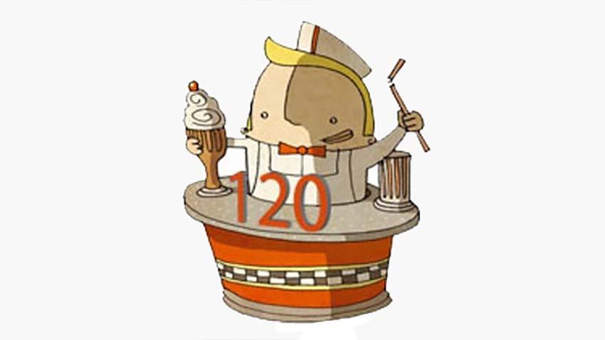 Promocja Orange: Urodziny