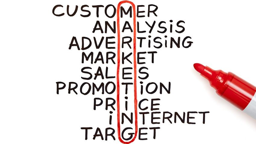marketing-teleguru-850x478 Reklama i współpraca