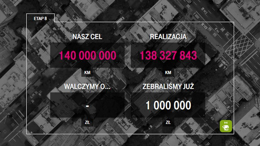 Photo of T-Mobile Pomoc Mierzona Kilometrami – zebrano już 210 tysięcy złotych