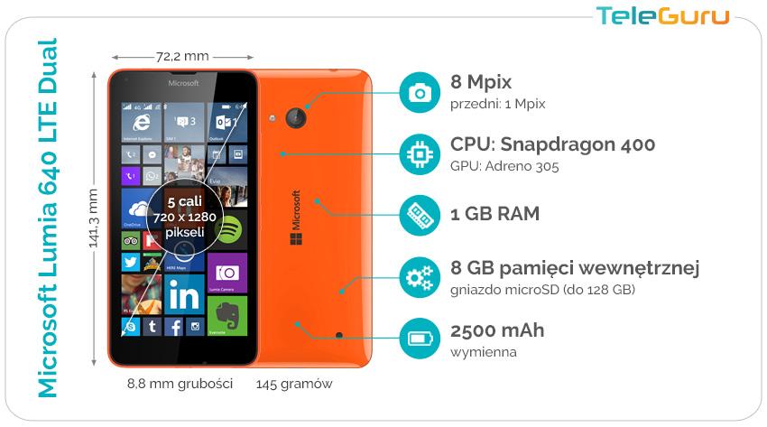 specyfikacje-microsoft-lumia-640-lte-dual
