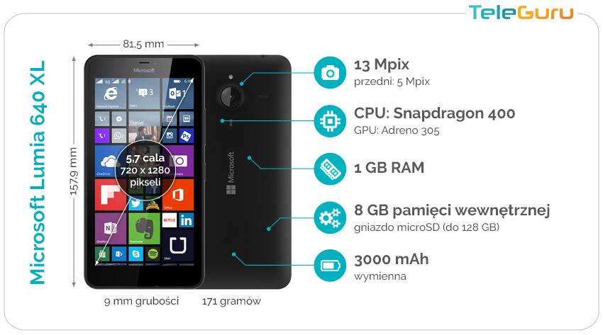 specyfikacje-microsoft-lumia-640-xl