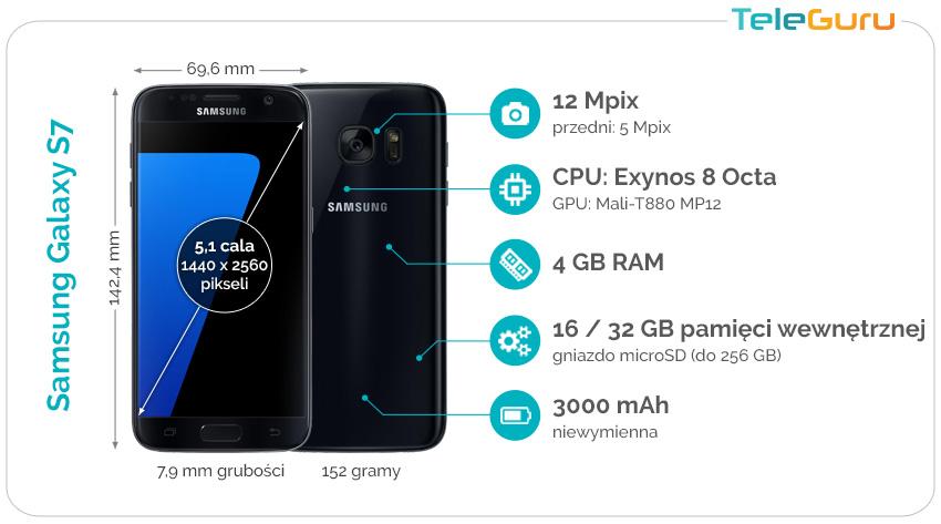 specyfikacje-samsung-galaxy-s7