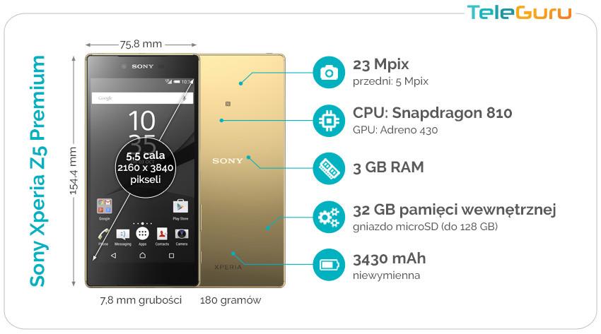 specyfikacje-sony-xperia-z5-premium
