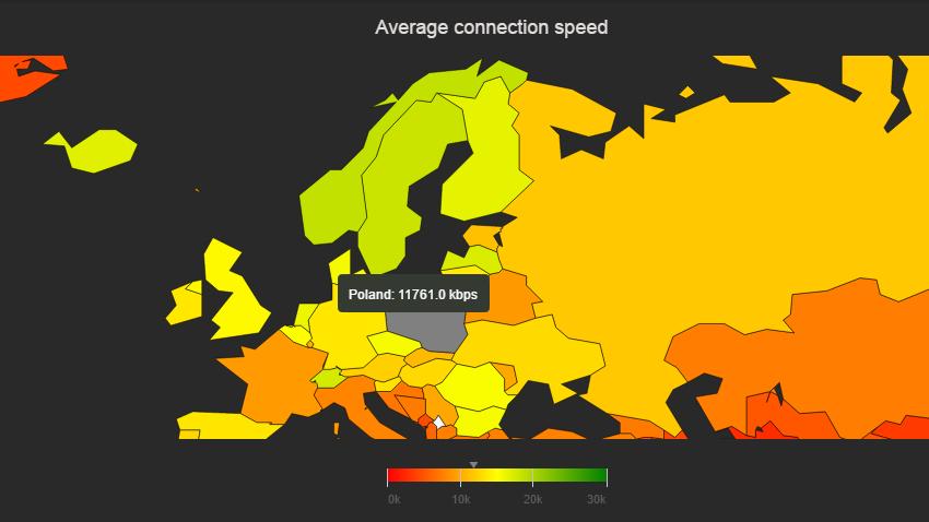 Photo of Rośnie średnia szybkość transferów danych na świecie