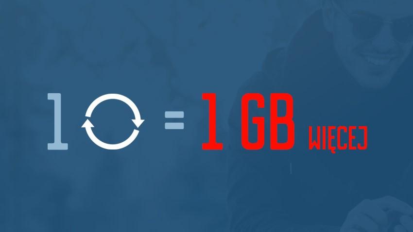 Photo of Mobile Vikings: Dodatkowe gigabajty za autodoładowanie