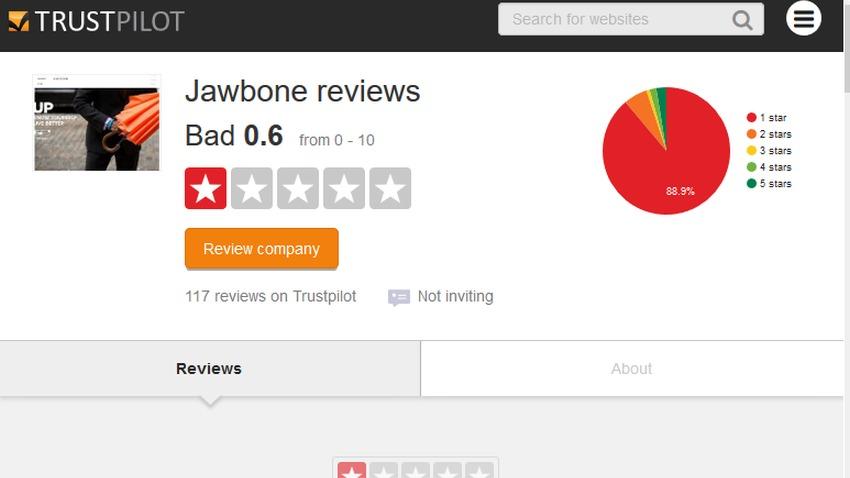 Photo of Użytkownicy mają problem: biuro obsługi klienta Jawbone nie funkcjonuje