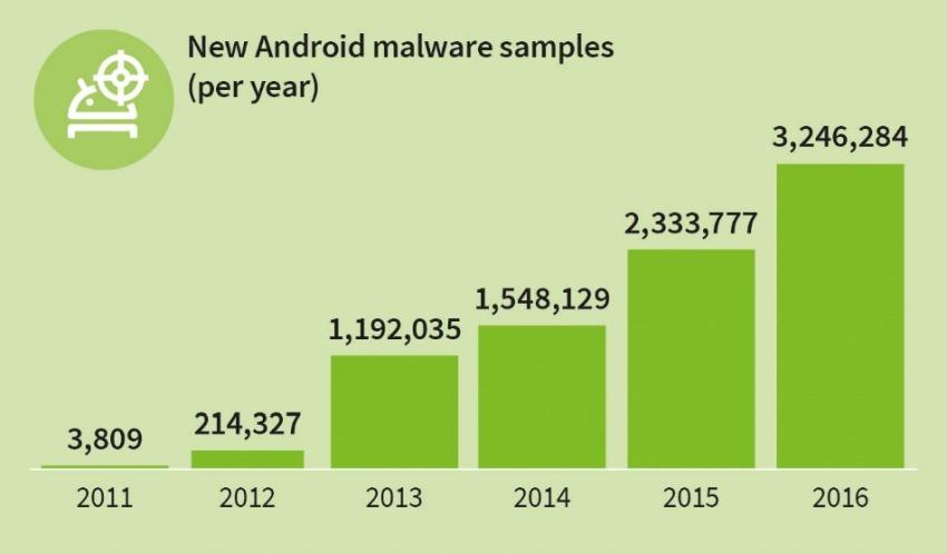 g-data-2-1-850x498 Bezpieczeństwo urządzeń z Androidem pod znakiem zapytania