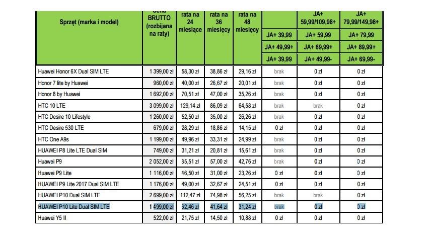 p10_lite_cena-850x473px-850x473 Znamy cenę Huawei P10 Lite w naszym kraju