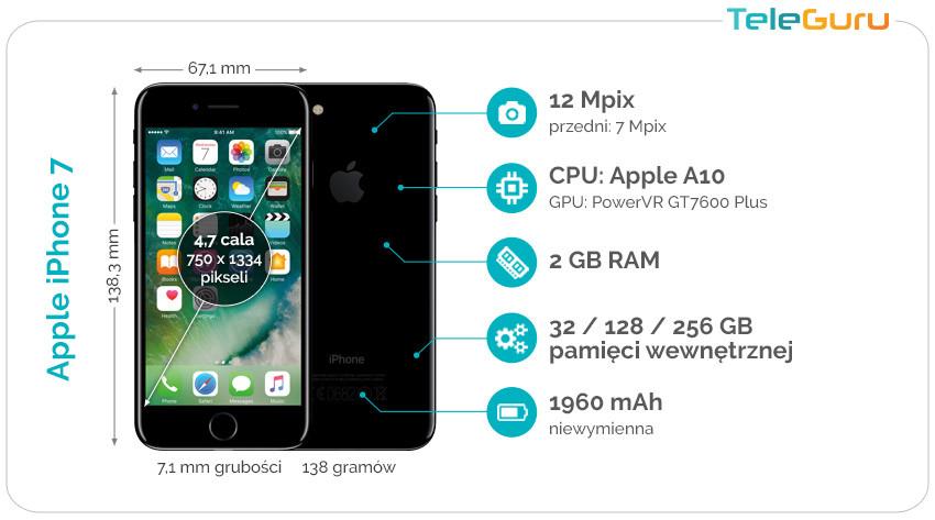 specyfikacje-apple-iphone-7