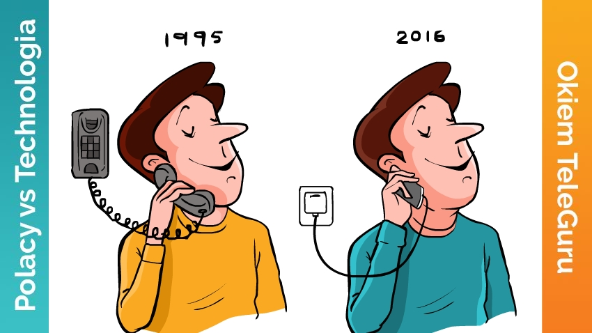 Photo of Polacy vs Technologia okiem TeleGuru: Wolność ograniczona baterią