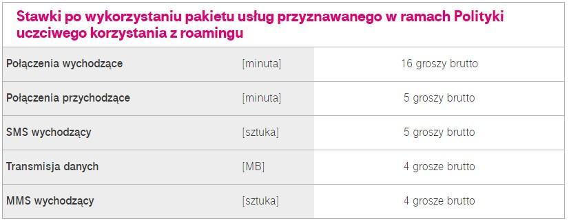 news-tmobile-roaming Roaming w T-Mobile - ceny usług od 15 czerwca 2017 roku