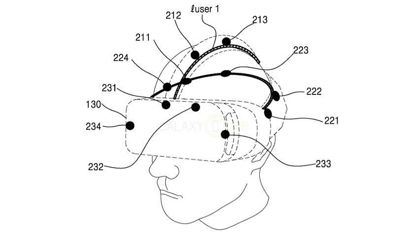 Photo of Gear VR rozpozna głowę użytkownika