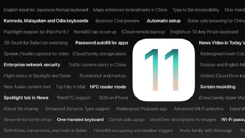 Photo of iOS 10 na 87 procentach urządzeń z systemem operacyjnym Apple'a