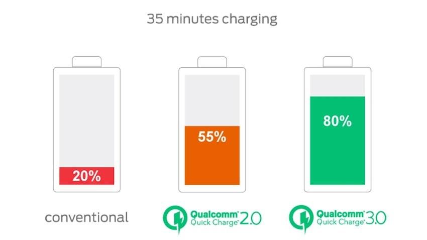 rankingi-i-listy-quick-charging