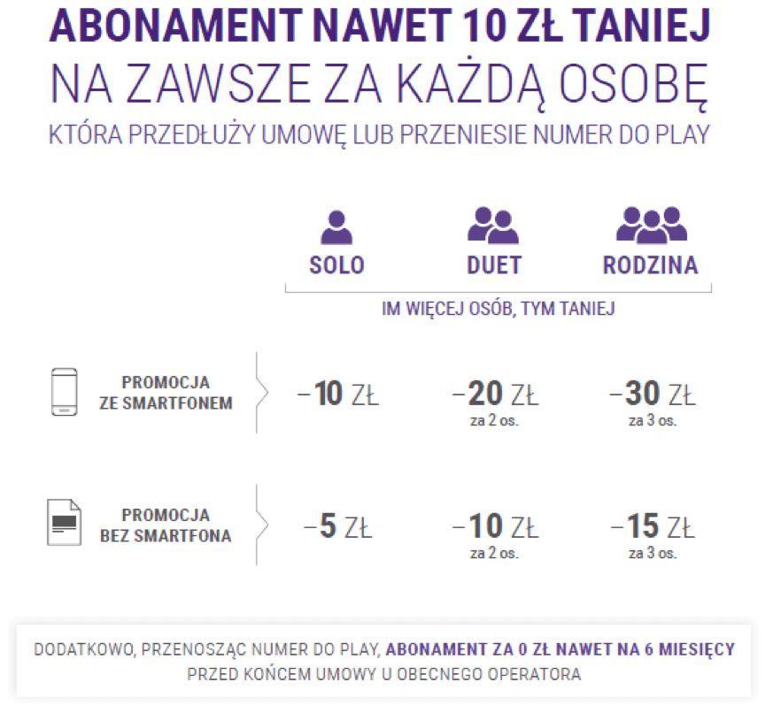 stan-nielimitowany-rabat Zniżka na abonament dla przedłużających umowę w Play
