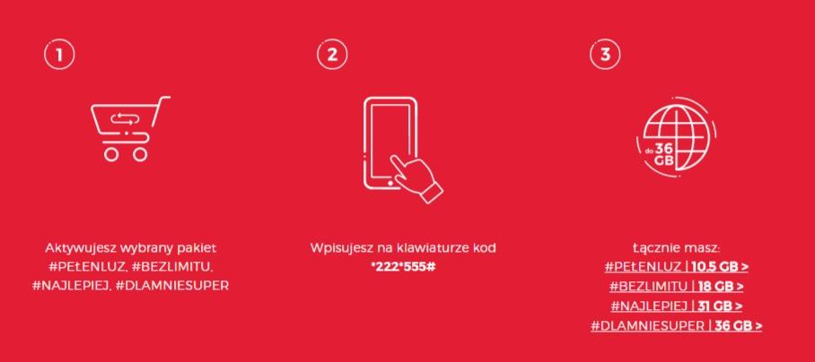 zasięg-1-e1508142935184 Virgin Mobile #ChcęWszystko