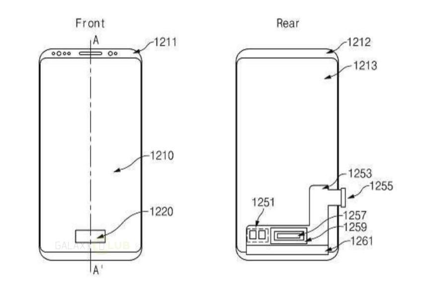 galaxy-note9-patent-850x575 Samsung Galaxy Note 9 w końcu wprowadzi czytnik linii papilarnych w ekranie