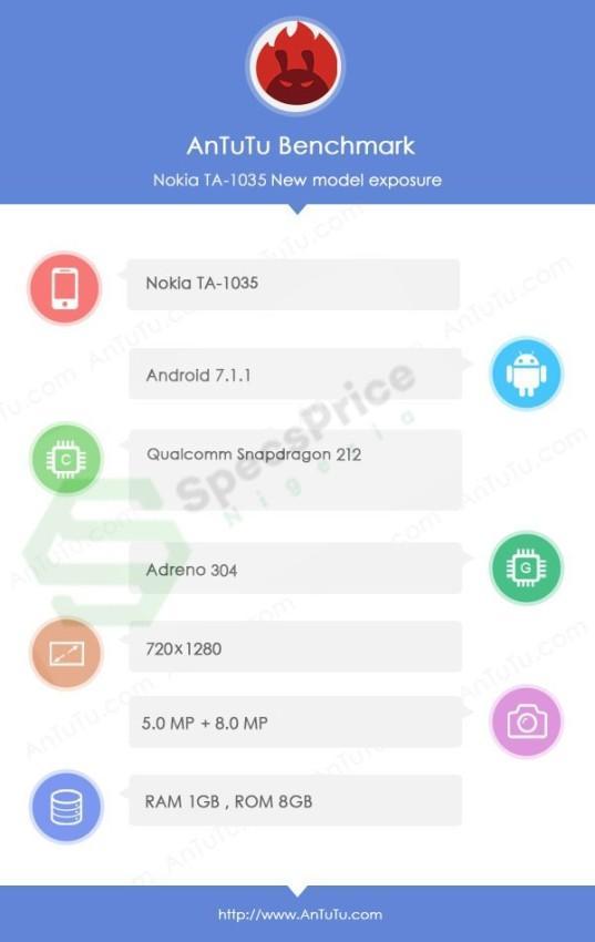 nokia-2-antutu-537x850 Nokia 2 na AnTuTu: smartfon za 99 dolarów z baterią 4000 mAh