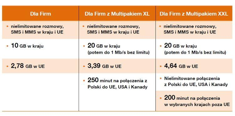 orange-dla-firm Nowe plany taryfowe w Orange dla firm