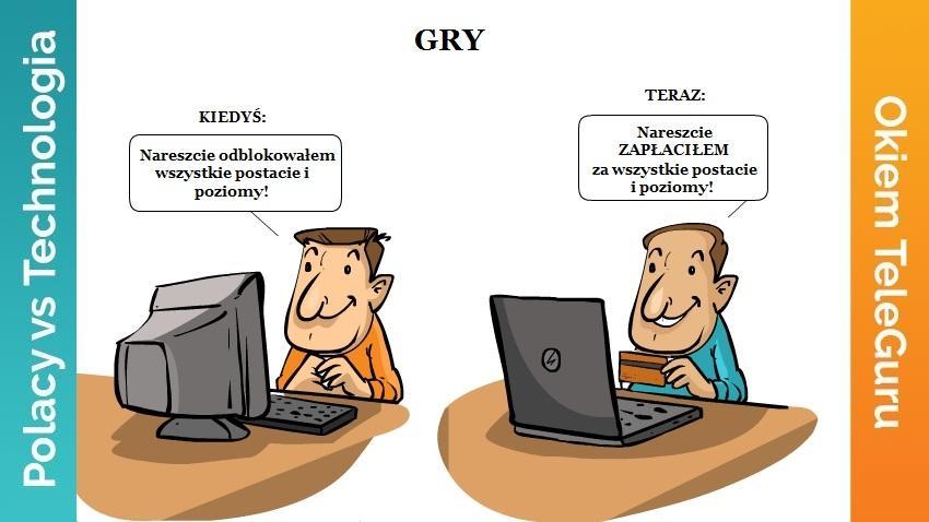 Photo of Polacy vs Technologia okiem TeleGuru: Gracz zapłać