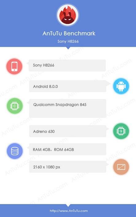 sonyh8266-antutu Sony: Flagowiec z Androidem 8 i Snapdragonem 845 w benchmarku