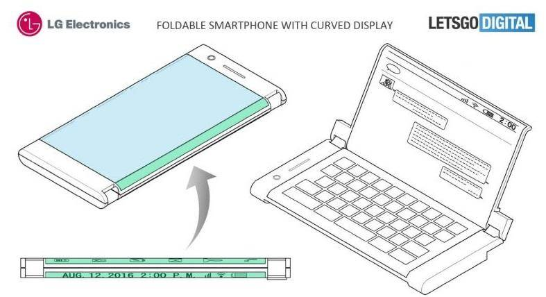 lg-skladany-1 LG pracuje nad składanym smartfonem z dwoma ekranami
