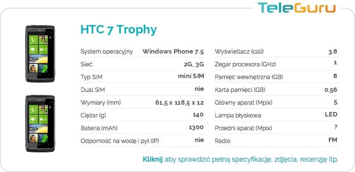 specyfikacja HTC 7 Trophy
