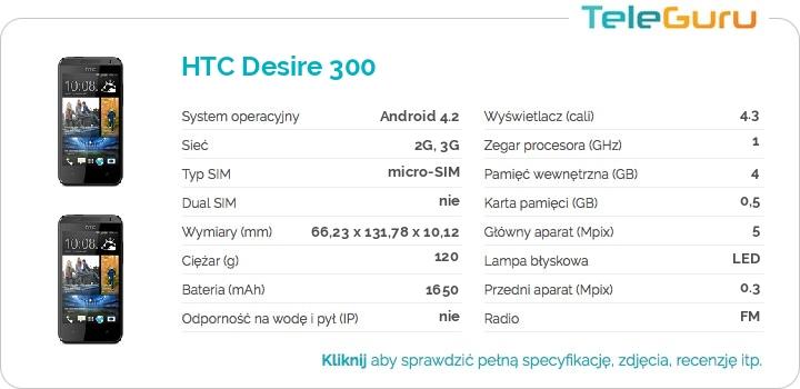 specyfikacja HTC Desire 300