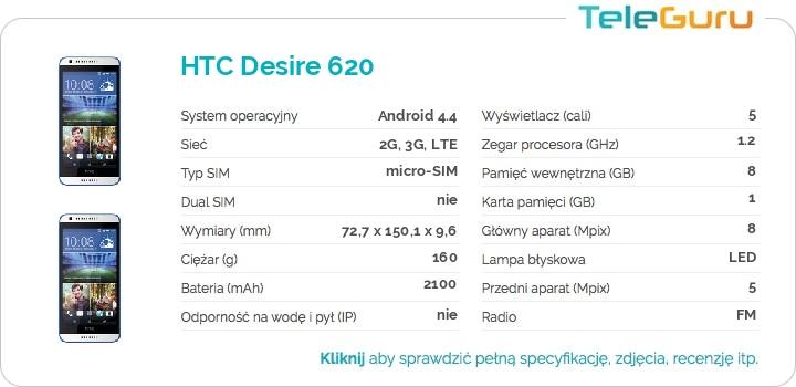 specyfikacja HTC Desire 620