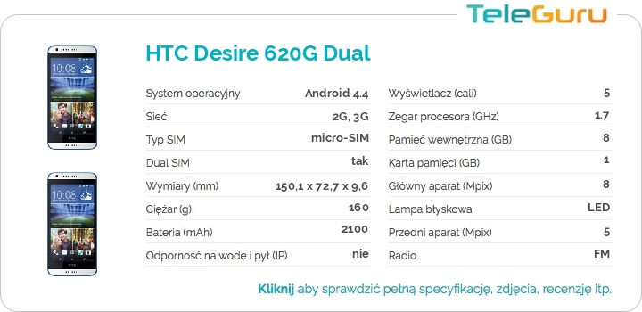 specyfikacja HTC Desire 620G Dual