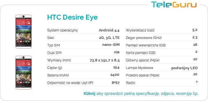 specyfikacja HTC Desire Eye