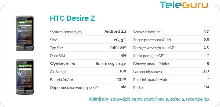 specyfikacja HTC Desire Z