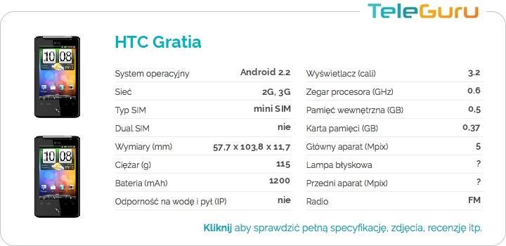 specyfikacja HTC Gratia