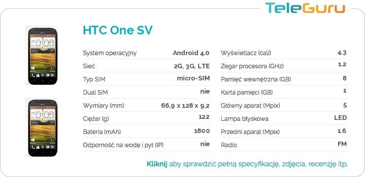 specyfikacja HTC One SV