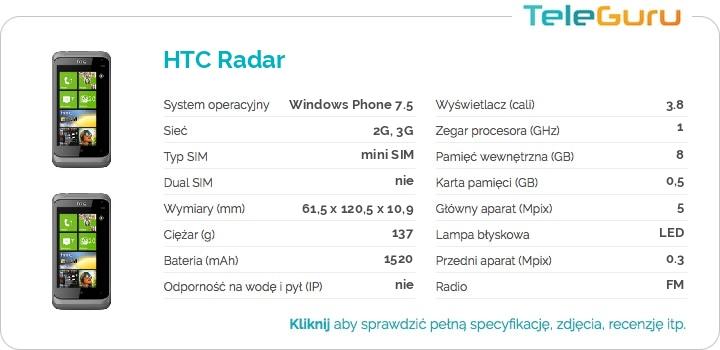 specyfikacja HTC Radar