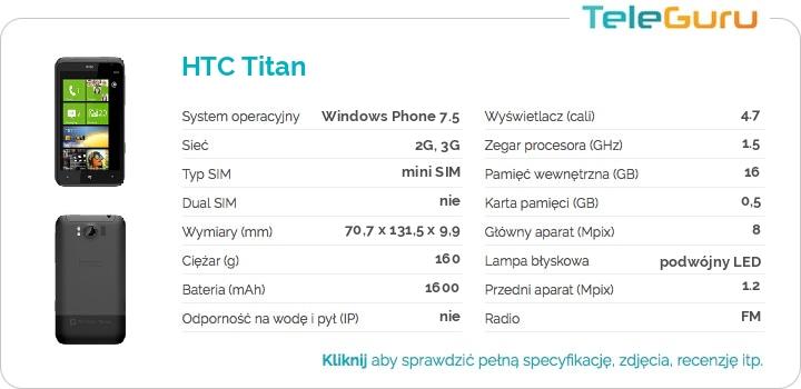 specyfikacja HTC Titan