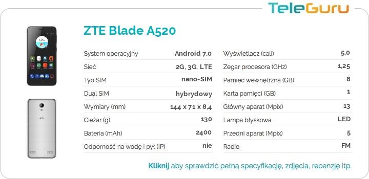 specyfikacja ZTE Blade A520